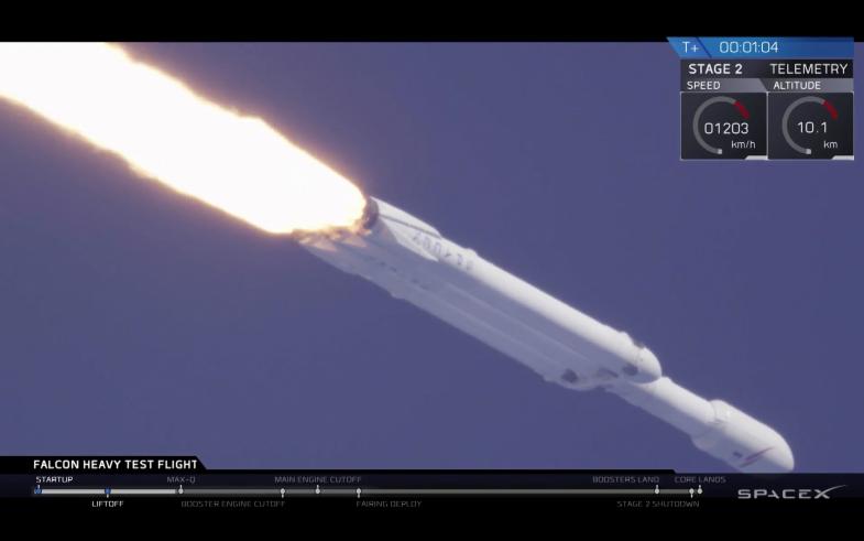 SpaceX Falcon Heavy in flight
