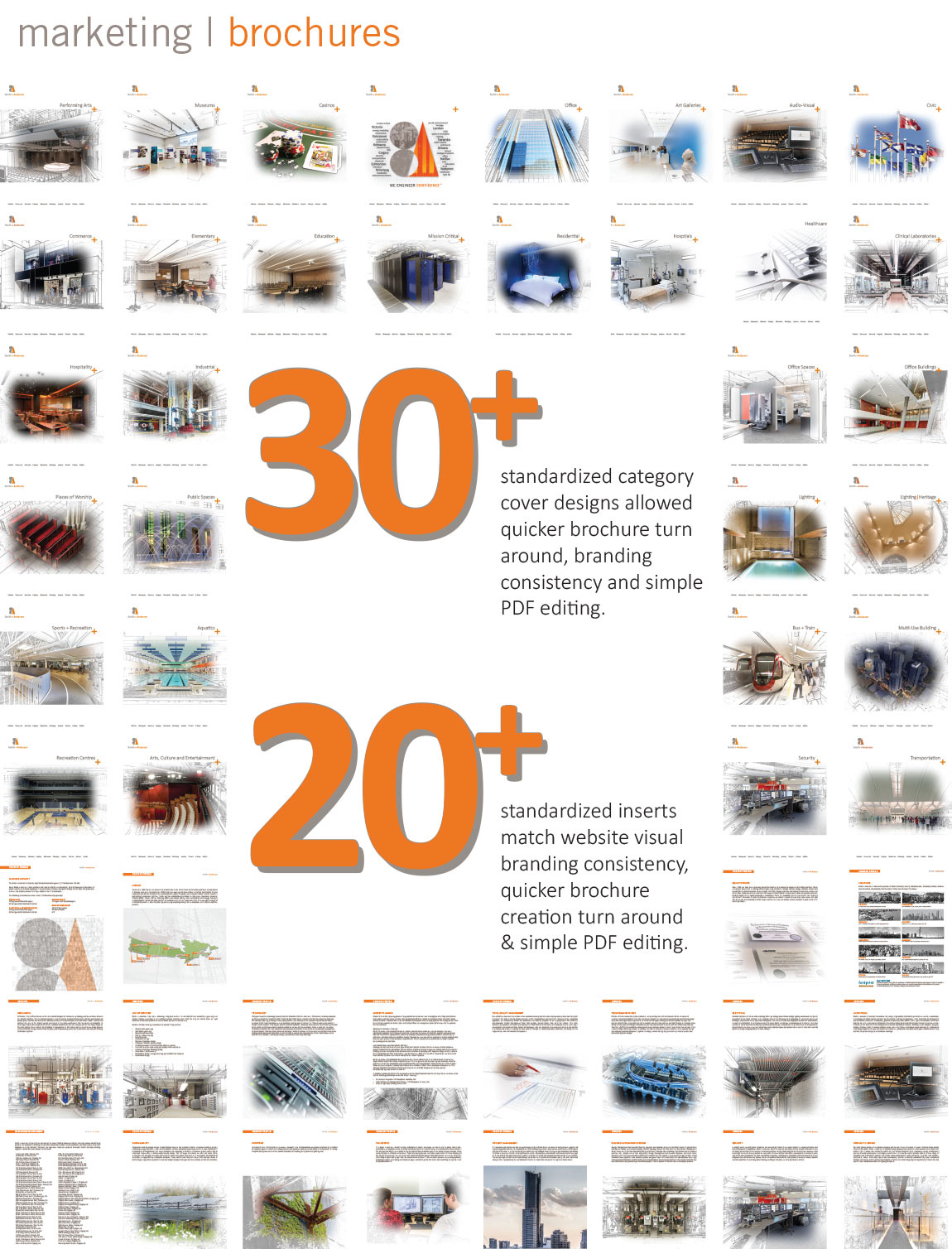 Brochure covers infographic