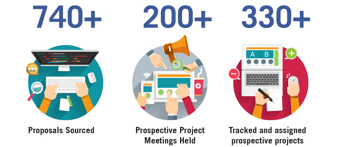 Prospective Projects infographic