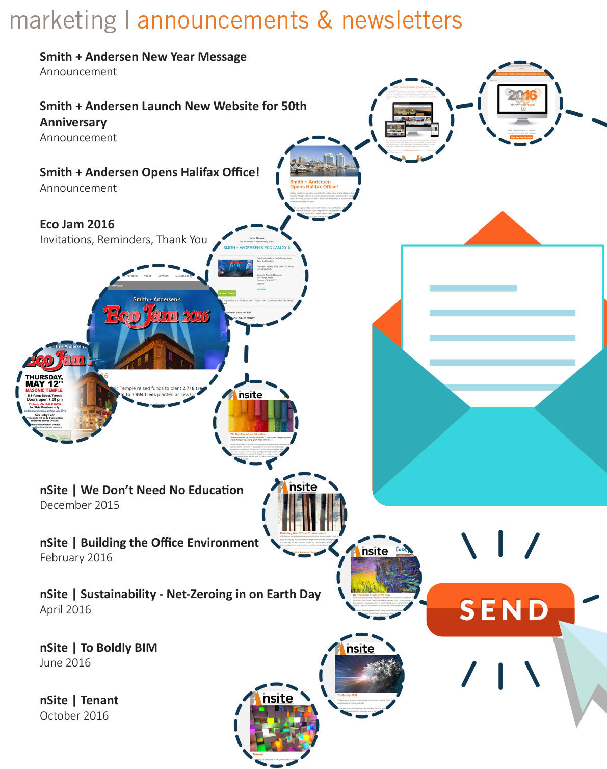 Email and Announcements overview infographic