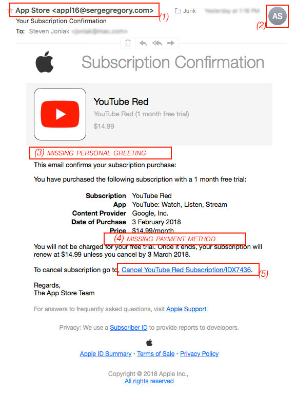 phishing-scam-email-example